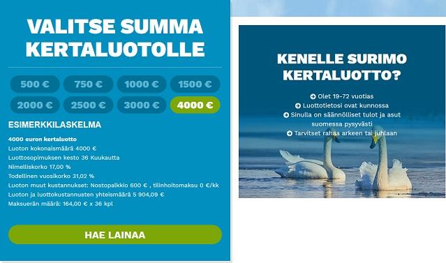 Surimon 4000 euron kertaluotto päihittää pahamaineiset pankkilainat monen monituisessa osa-alueessa