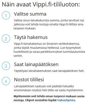 Yksinkertaiset ohjeet 2000€ tililuoton avaamiseen Vippi.fi lainapalveluun