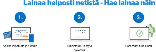 Lainan hakeminen Laina.fi-lainapalvelusta on helpompaa kun uskoisi. Jopa 5000 euron kulutusluoton saa helposti tilille jo tänään